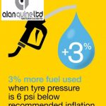 Check Your Tyre Pressure
